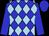 Blue, light blue diamonds, blue sleeves, blue cap (Victor Walls)