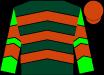 Dark green, tangerine chevrons, green sleeves, tangerine chevrons, tangerine cap (Henning, Dan And Henning, Michael A)