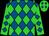 Royal blue, lime diamonds, royal blue diamonds on lime green sleeves, royal blue diamonds on lime green cap (Ortega, Charles, Salas, Irene And Yuzefpolsky, Leticia)