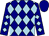 Navy, light blue diamonds, navy cap (Dennis Drazin)