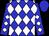 Blue and white diamonds, blue cap (Michael Meece)