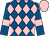 Royal blue and pink diamonds, royal blue sleeves, pink armlets, pink cap (G B Partnership)